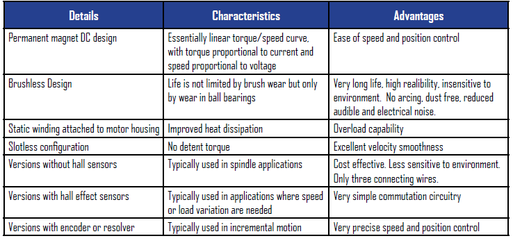Brushless_DC_Motors_at_a_Glance.png