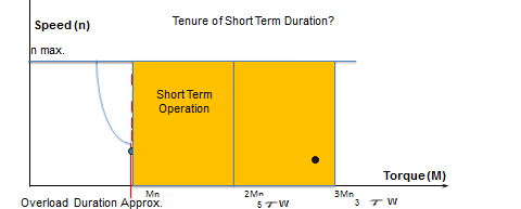 Factors_Affecting_Thermal_Time_Constant_of_a_DC_Motor.png