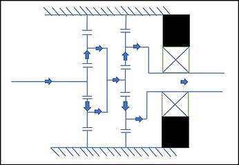 Fig.1 Schematic diagram for conventional planetary gearbox