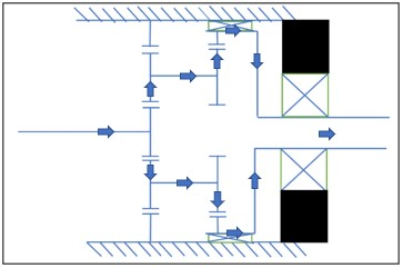 Fig.2 Schematic diagram for concept of Differential Compact Drive