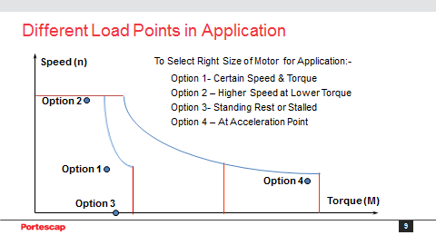 Various_load_points_in_an_application_powered_by_a_DC_motor.png